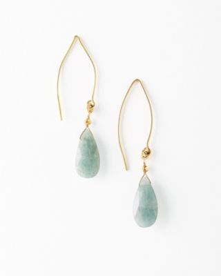 Robindira Unsworth Aquamarine Earrings